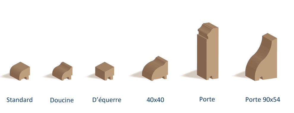 Choix des profils menbat for Parclose fenetre bois